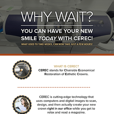 Preview image of our CEREC infographic